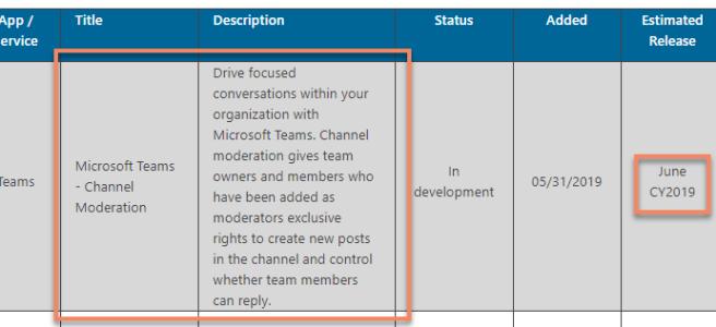 Microsoft Teams Video Resolution